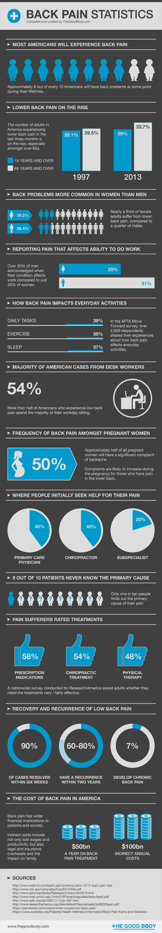 back-pain-statistics-infographic.png